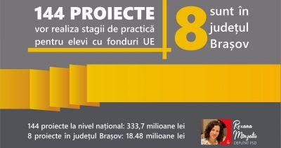 144 proiecte selectate - stagii de practică pentru elevi cu fonduri UE. Opt sunt în județul Brașov