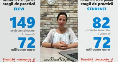 Raport de mandat: 2016 – 2020 (partea 3)
